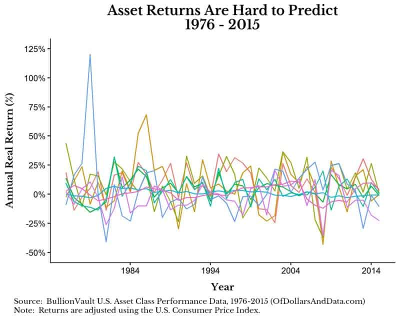 bv-asset-returns-all