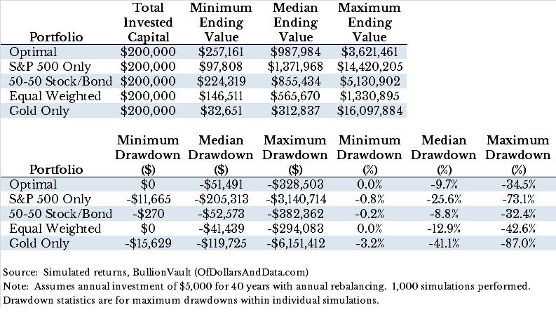 portfolio-stats-formatted