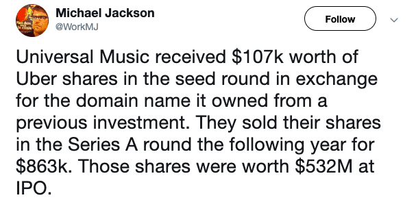 Universal Music sold their pre-IPO Uber shares for $863,000. Those shares are now worth $532 million.